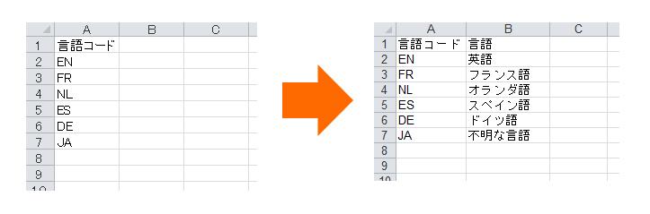 言語コードを言語名に変換した例